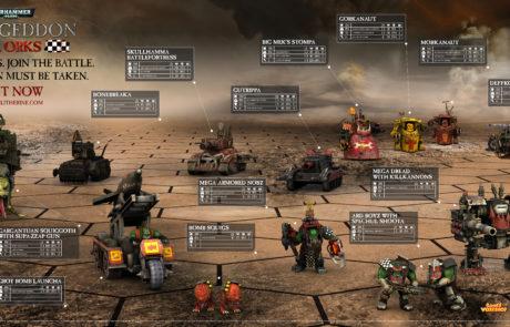 Warhammer 40,000 Armageddon Da Orks poster