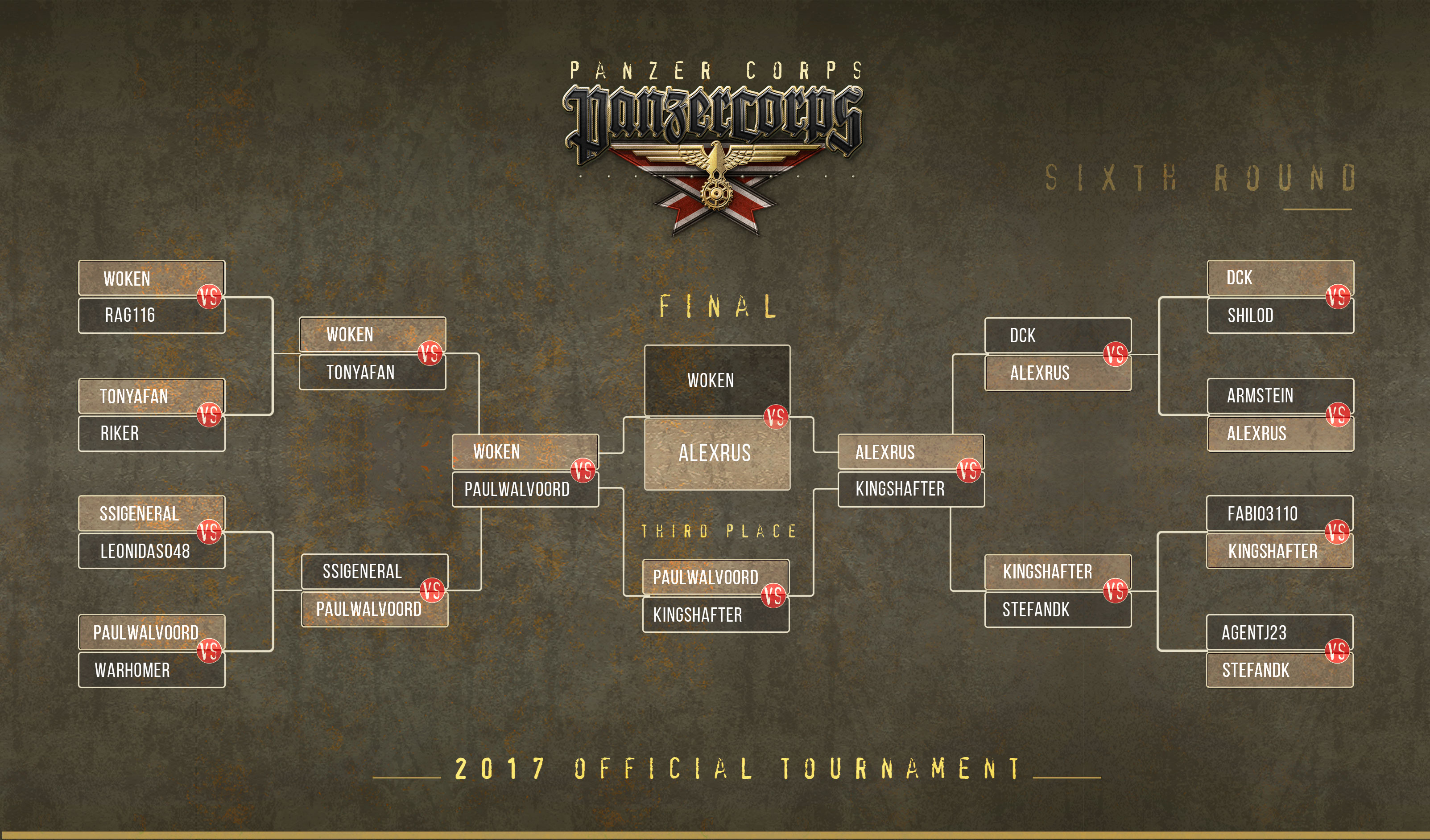 Panzer Corps 2017 Multiplayer Championship The final